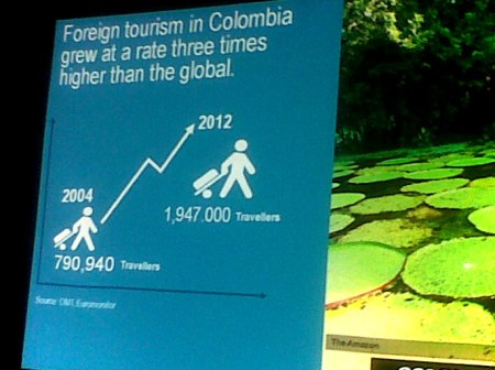 Presentation slide showing the increase of travellers visiting Colombia - Promising times indeed.